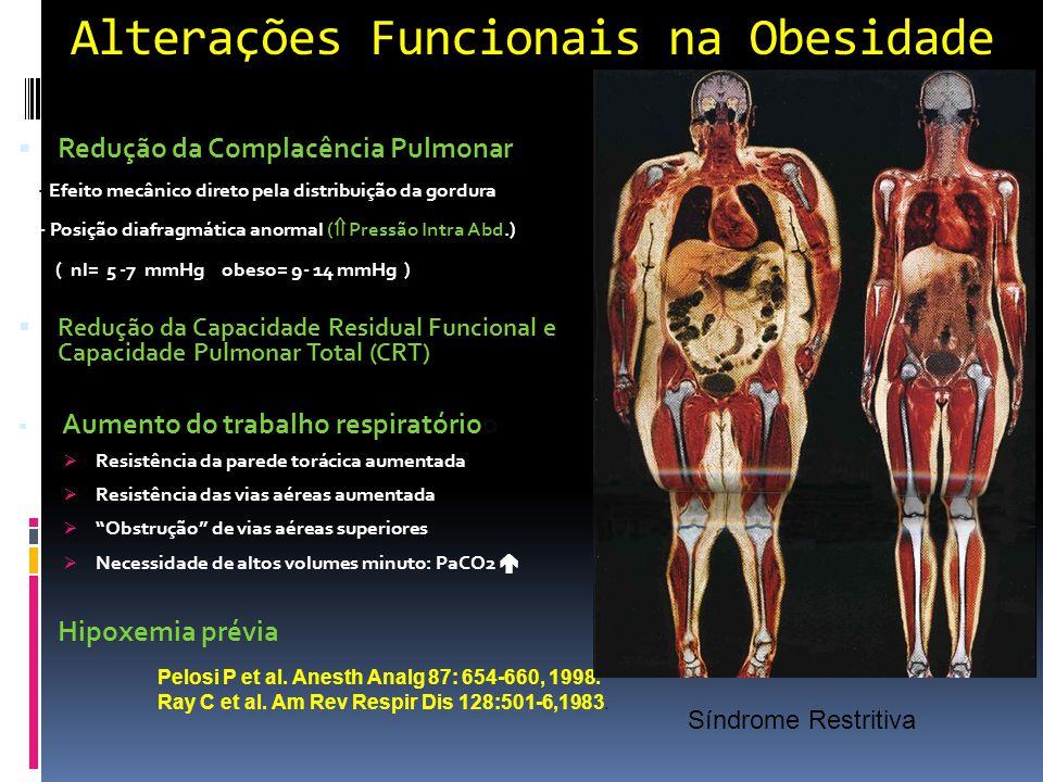 Alterações Funcionais na Obesidade  Redução da Complacência Pulmonar - Efeito mecânico direto pela distribuição da gordura - Posição diafragmática an