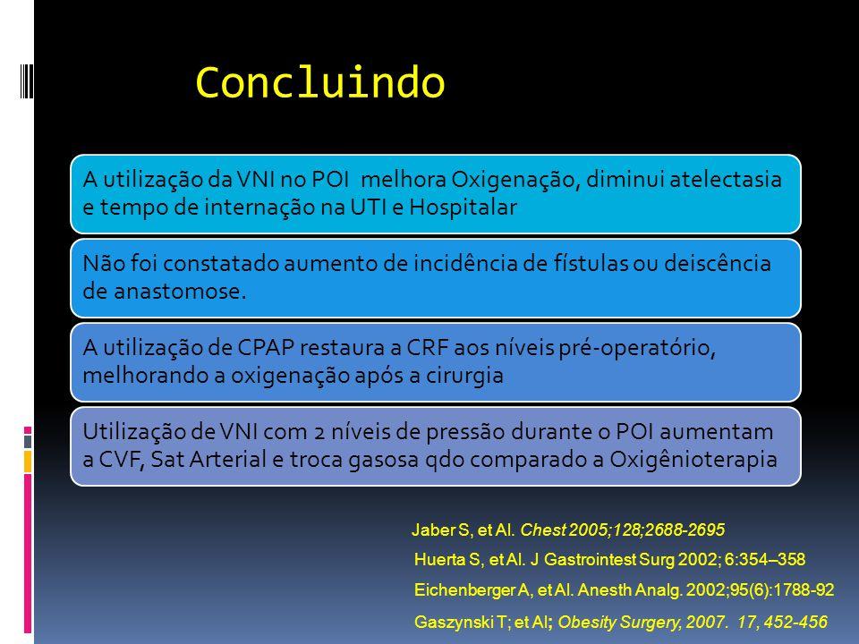 Concluindo A utilização da VNI no POI melhora Oxigenação, diminui atelectasia e tempo de internação na UTI e Hospitalar Não foi constatado aumento de