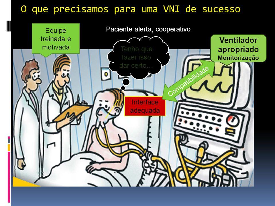 O que precisamos para uma VNI de sucesso Equipe treinada e motivada Interface adequada Ventilador apropriado Monitorização Tenho que fazer isso dar ce