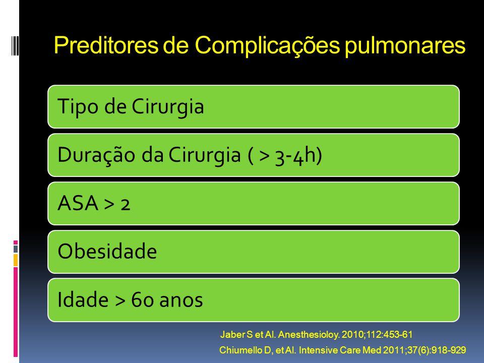 Preditores de Complicações pulmonares Tipo de CirurgiaDuração da Cirurgia ( > 3-4h)ASA > 2 Obesidade Idade > 60 anos Jaber S et Al. Anesthesioloy. 201