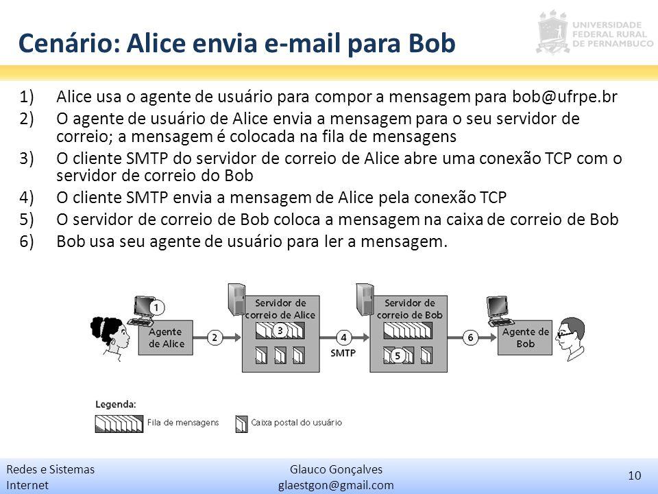 10 Glauco Gonçalves glaestgon@gmail.com Redes e Sistemas Internet Cenário: Alice envia e-mail para Bob 1)Alice usa o agente de usuário para compor a m