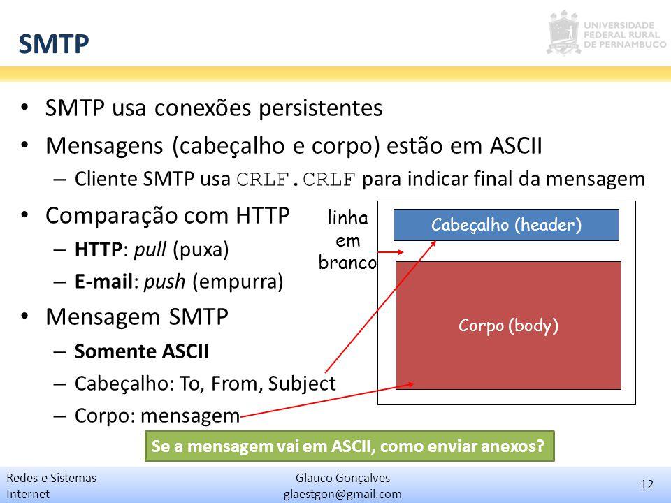 12 Glauco Gonçalves glaestgon@gmail.com Redes e Sistemas Internet SMTP SMTP usa conexões persistentes Mensagens (cabeçalho e corpo) estão em ASCII – C