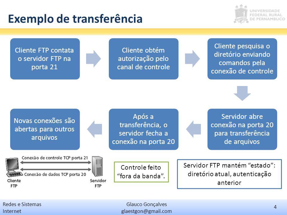 4 Glauco Gonçalves glaestgon@gmail.com Redes e Sistemas Internet Exemplo de transferência Cliente FTP contata o servidor FTP na porta 21 Cliente obtém