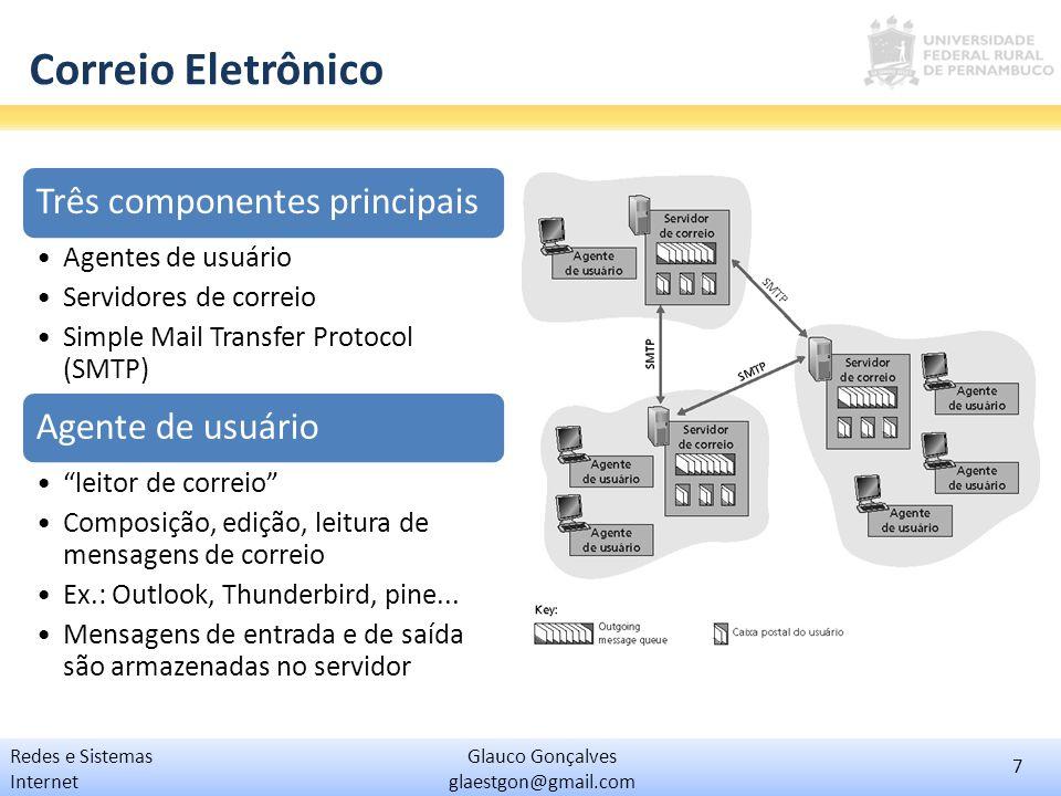 7 Glauco Gonçalves glaestgon@gmail.com Redes e Sistemas Internet Correio Eletrônico Três componentes principais Agentes de usuário Servidores de corre