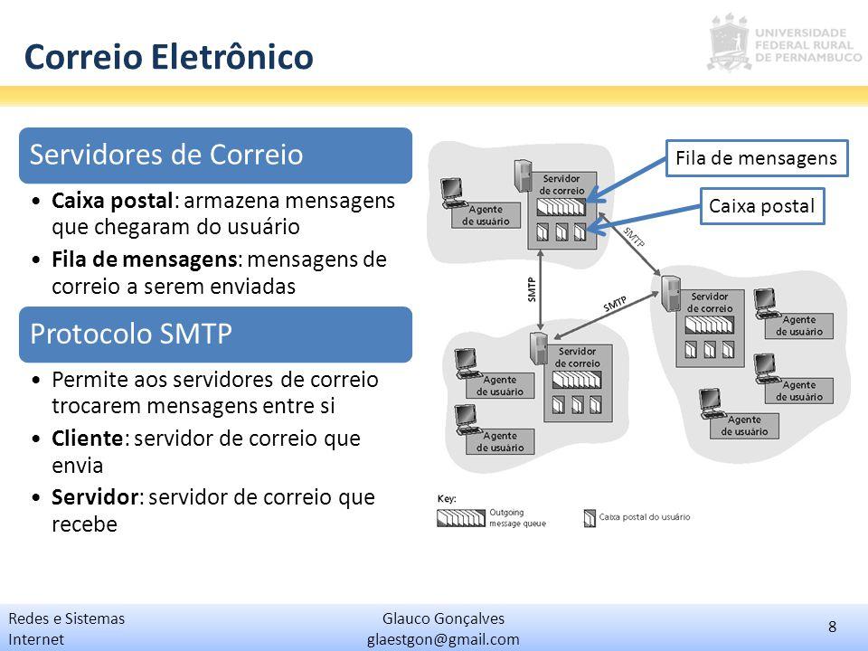 8 Glauco Gonçalves glaestgon@gmail.com Redes e Sistemas Internet Correio Eletrônico Servidores de Correio Caixa postal: armazena mensagens que chegara
