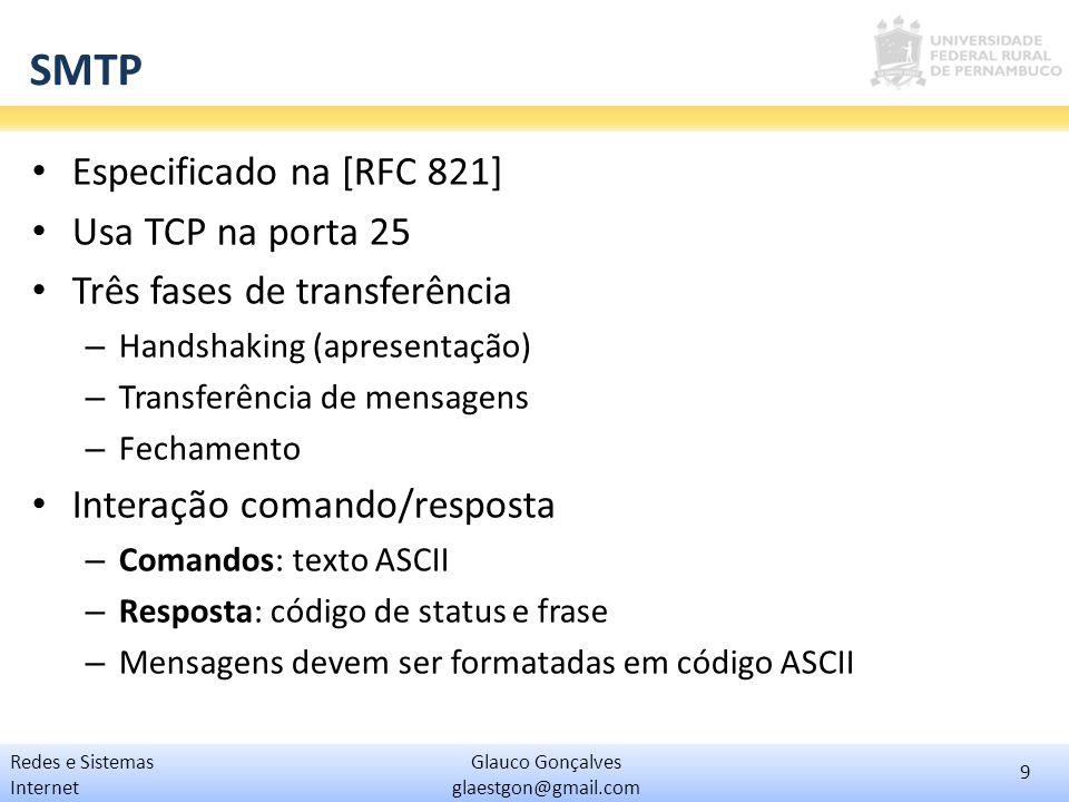10 Glauco Gonçalves glaestgon@gmail.com Redes e Sistemas Internet Cenário: Alice envia e-mail para Bob 1)Alice usa o agente de usuário para compor a mensagem para bob@ufrpe.br 2)O agente de usuário de Alice envia a mensagem para o seu servidor de correio; a mensagem é colocada na fila de mensagens 3)O cliente SMTP do servidor de correio de Alice abre uma conexão TCP com o servidor de correio do Bob 4)O cliente SMTP envia a mensagem de Alice pela conexão TCP 5)O servidor de correio de Bob coloca a mensagem na caixa de correio de Bob 6)Bob usa seu agente de usuário para ler a mensagem.
