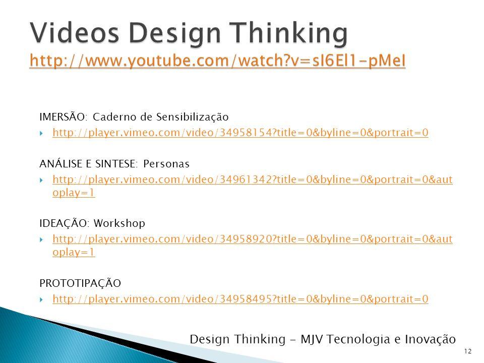 12 Design Thinking - MJV Tecnologia e Inovação IMERSÃO: Caderno de Sensibilização  http://player.vimeo.com/video/34958154?title=0&byline=0&portrait=0 http://player.vimeo.com/video/34958154?title=0&byline=0&portrait=0 ANÁLISE E SINTESE: Personas  http://player.vimeo.com/video/34961342?title=0&byline=0&portrait=0&aut oplay=1 http://player.vimeo.com/video/34961342?title=0&byline=0&portrait=0&aut oplay=1 IDEAÇÃO: Workshop  http://player.vimeo.com/video/34958920?title=0&byline=0&portrait=0&aut oplay=1 http://player.vimeo.com/video/34958920?title=0&byline=0&portrait=0&aut oplay=1 PROTOTIPAÇÃO  http://player.vimeo.com/video/34958495?title=0&byline=0&portrait=0 http://player.vimeo.com/video/34958495?title=0&byline=0&portrait=0