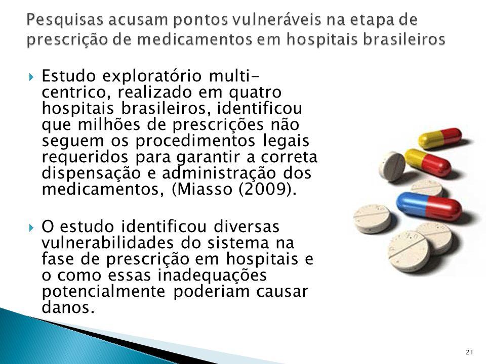  Estudo exploratório multi- centrico, realizado em quatro hospitais brasileiros, identificou que milhões de prescrições não seguem os procedimentos legais requeridos para garantir a correta dispensação e administração dos medicamentos, (Miasso (2009).
