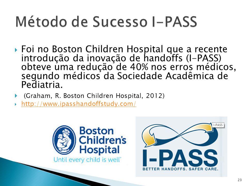  Foi no Boston Children Hospital que a recente introdução da inovação de handoffs (I-PASS) obteve uma redução de 40% nos erros médicos, segundo médicos da Sociedade Acadêmica de Pediatria.