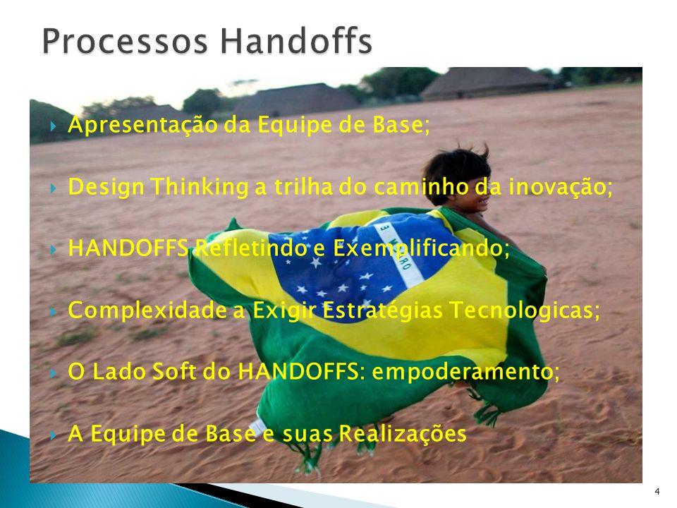  Apresentação da Equipe de Base;  Design Thinking a trilha do caminho da inovação;  HANDOFFS Refletindo e Exemplificando;  Complexidade a Exigir Estratégias Tecnologicas;  O Lado Soft do HANDOFFS: empoderamento;  A Equipe de Base e suas Realizações 4