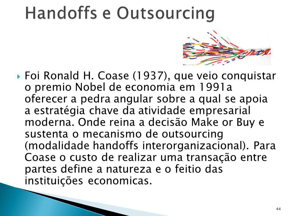  Foi Ronald H. Coase (1937), que veio conquistar o premio Nobel de economia em 1991a oferecer a pedra angular sobre a qual se apoia a estratégia chav