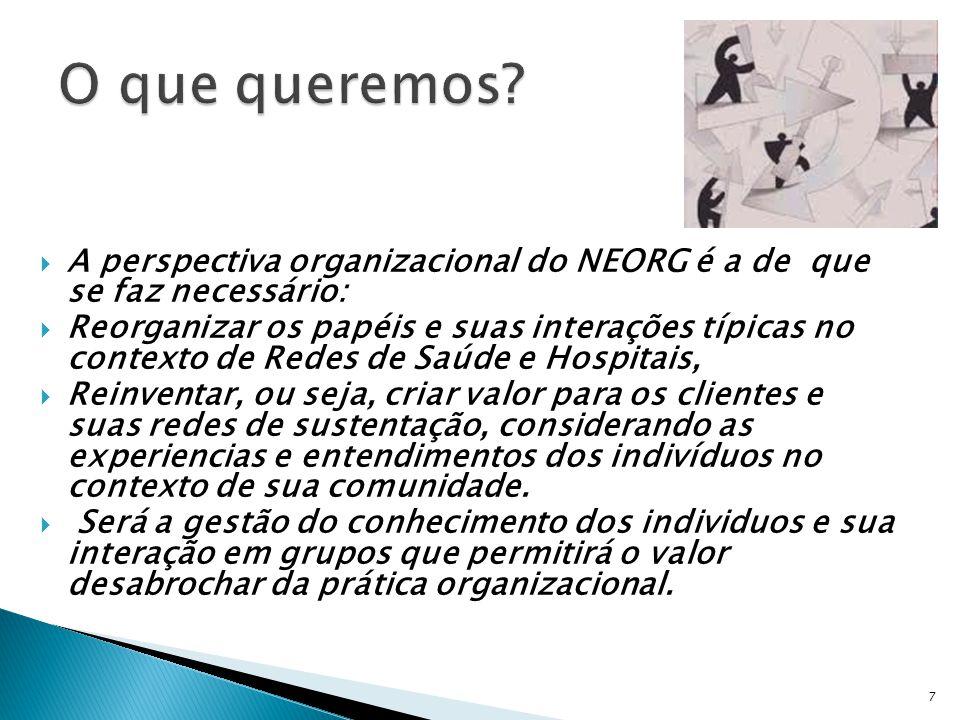  A perspectiva organizacional do NEORG é a de que se faz necessário:  Reorganizar os papéis e suas interações típicas no contexto de Redes de Saúde