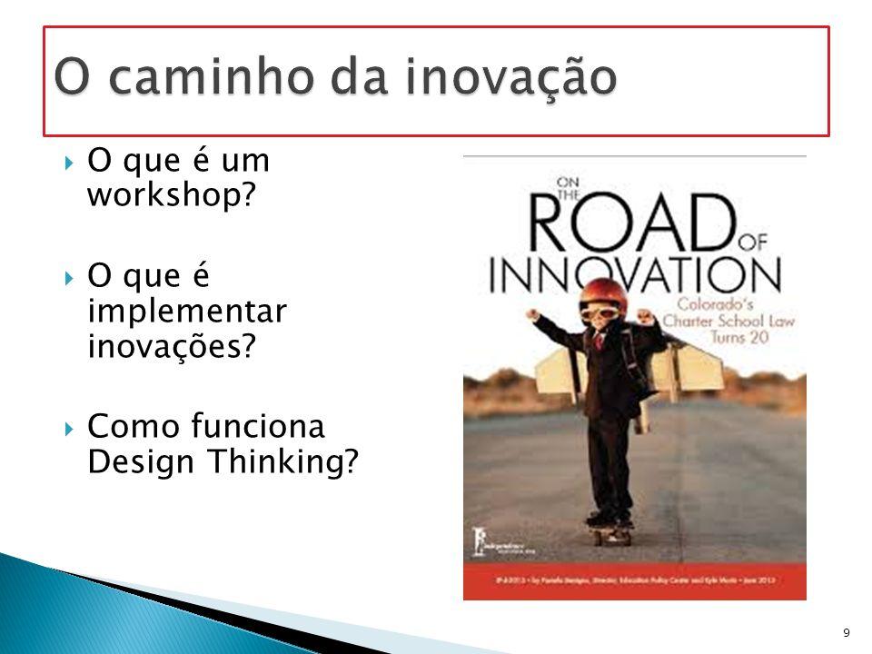  O que é um workshop?  O que é implementar inovações?  Como funciona Design Thinking? 9