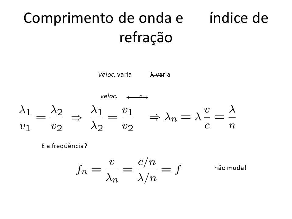 Equações para a interferência em filmes finos  causado por: 1.Reflexão 1 das ondas 2.Diferença de percurso 3.Propagação em meios com n diferentes Supondo: n 2 > n 3 e n 2 > n 1 !!!.