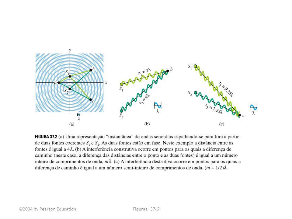 36.1 Interferência Luz solar (branca) composta (cores) Arco-íris Bolha de sabão = refração interferência