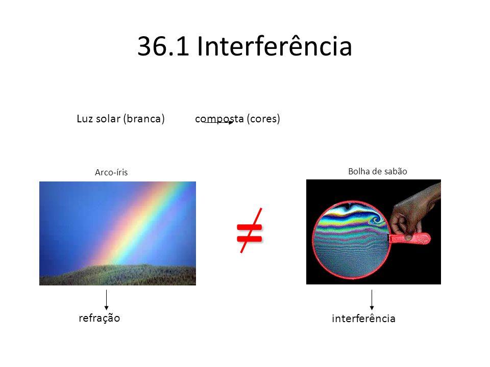 Relembrando: Interferência  superposição construtiva destrutiva Depende da fase dif.