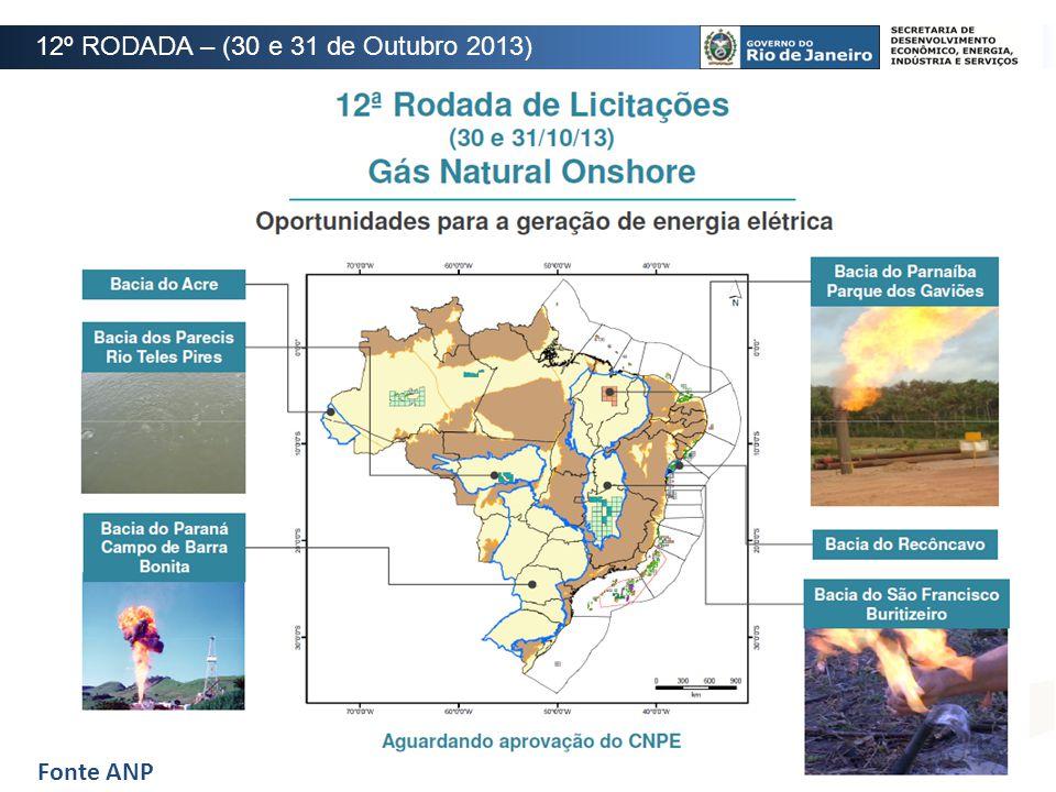 Fonte ANP 12º RODADA – (30 e 31 de Outubro 2013)