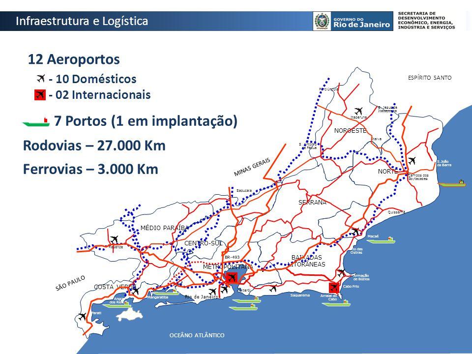 BR-493 Sapucaia Resende Mangaratiba Angra dos Reis Parati Rio de Janeiro Niterói Saquarema Arraial do Cabo Cabo Frio Armação de Búzios Rio das Ostras
