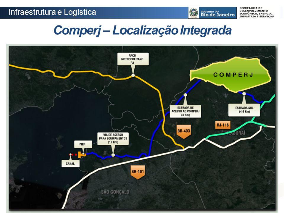 Comperj – Localização Integrada Infraestrutura e Logística