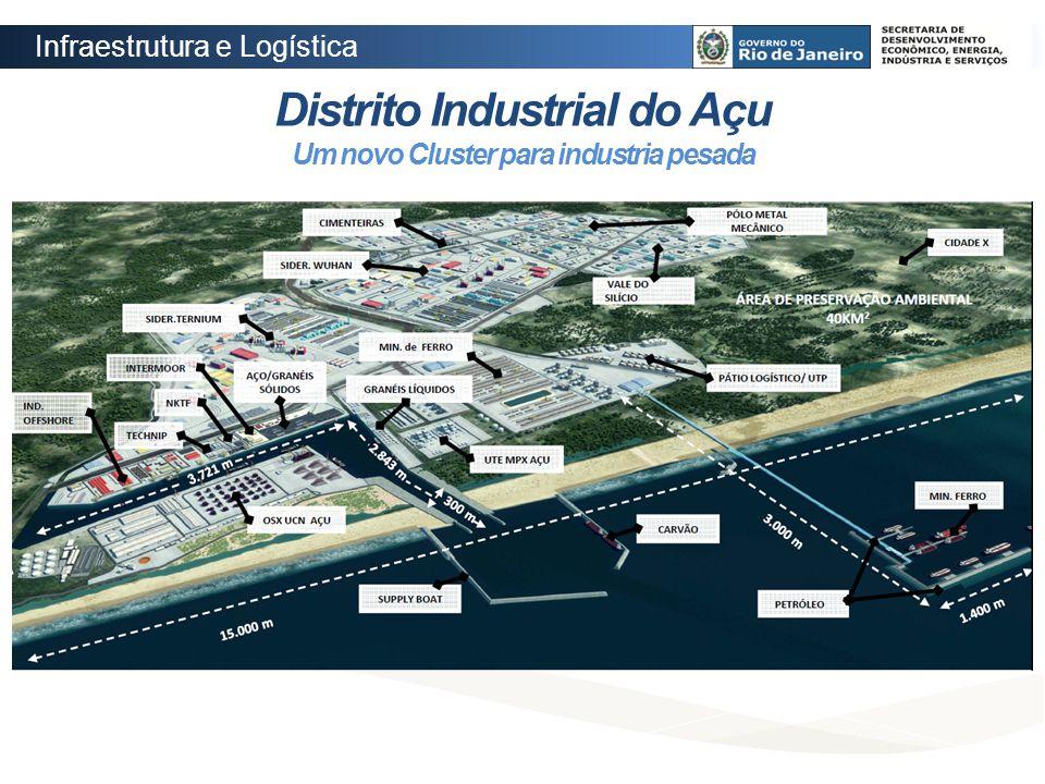 Distrito Industrial do Açu Um novo Cluster para industria pesada Infraestrutura e Logística
