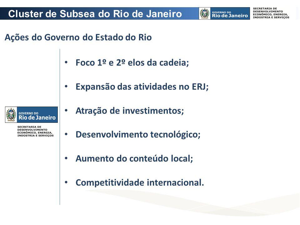 Ações do Governo do Estado do Rio Foco 1º e 2º elos da cadeia; Expansão das atividades no ERJ; Atração de investimentos; Desenvolvimento tecnológico;
