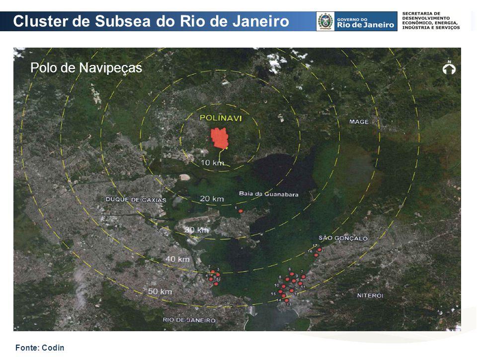 Polo de Navipeças Fonte: Codin Cluster de Subsea do Rio de Janeiro