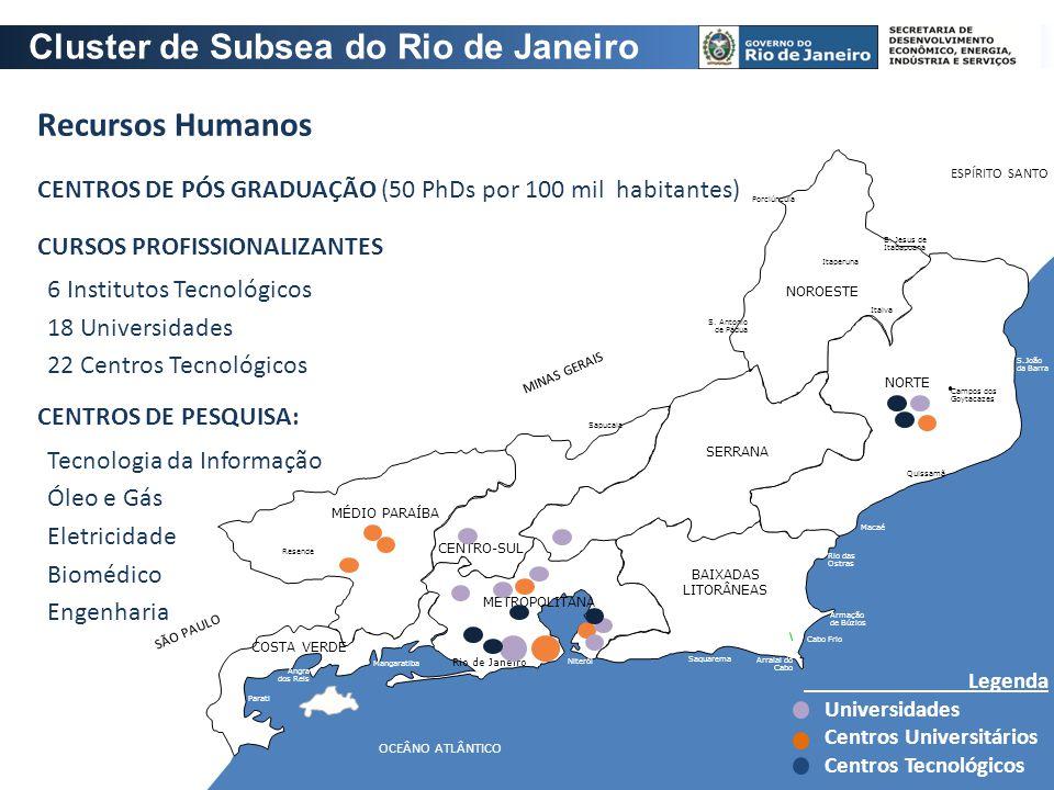 Recursos Humanos CENTROS DE PÓS GRADUAÇÃO (50 PhDs por 100 mil habitantes) CURSOS PROFISSIONALIZANTES 6 Institutos Tecnológicos 18 Universidades 22 Ce
