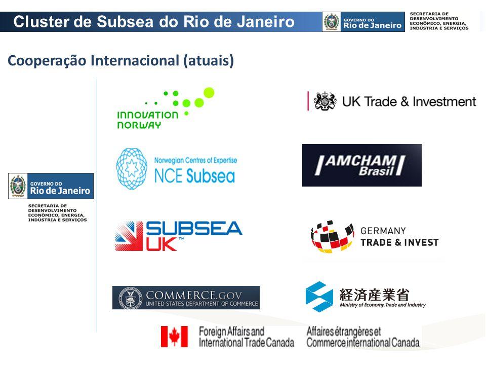 Cooperação Internacional (atuais) Cluster de Subsea do Rio de Janeiro