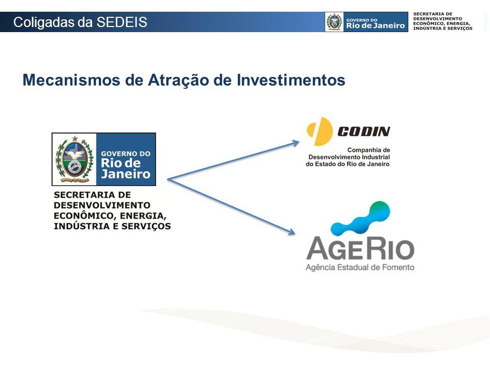 Mecanismos de Atração de Investimentos Coligadas da SEDEIS