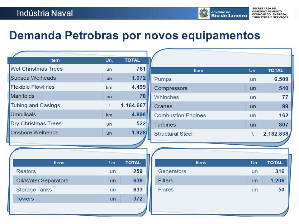 Demanda Petrobras por novos equipamentos