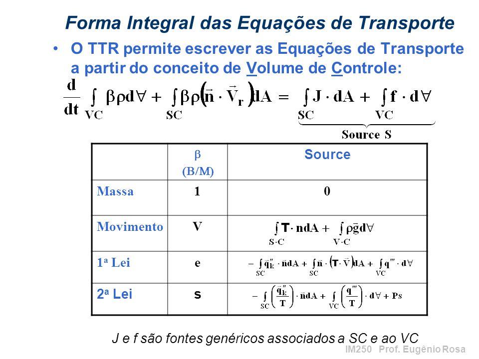 IM250 Prof.Eugênio Rosa Notação Indicial Eq.