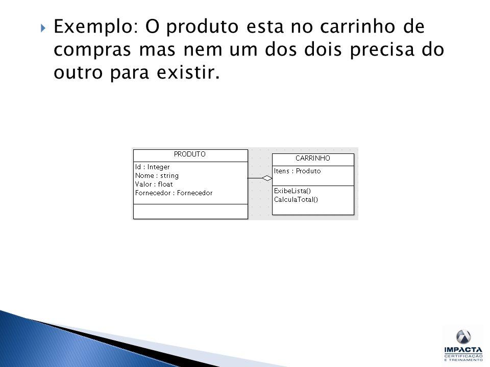  Exemplo: O produto esta no carrinho de compras mas nem um dos dois precisa do outro para existir.