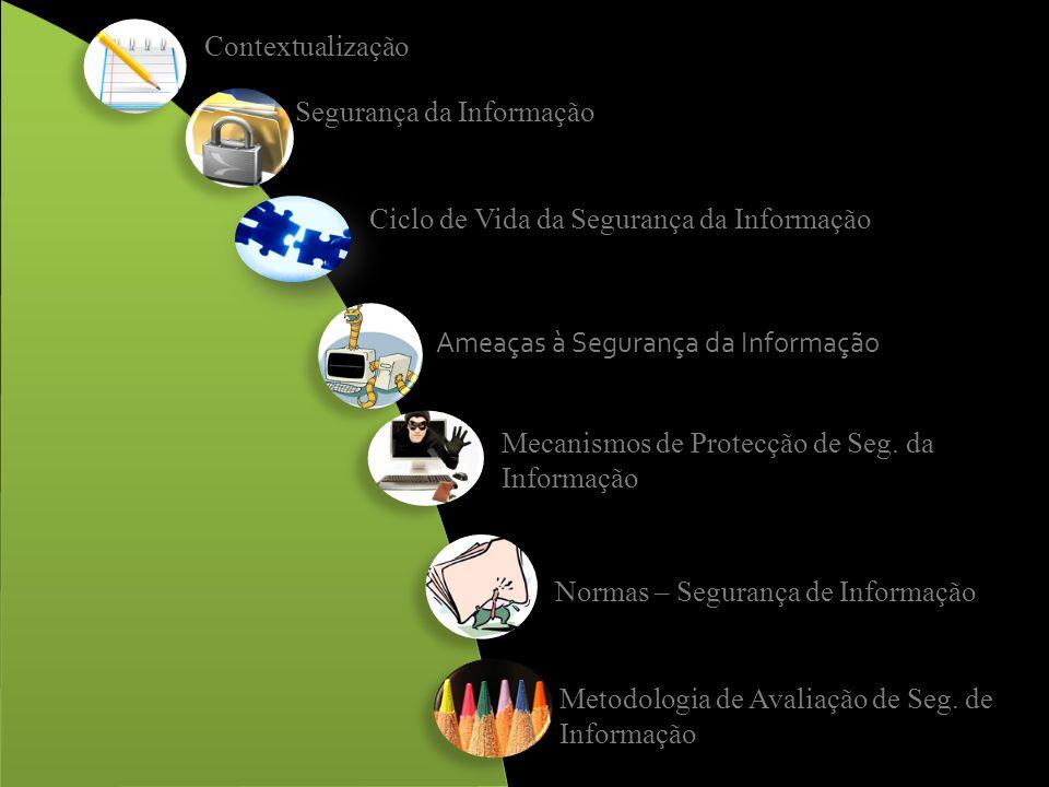 Contextualização Segurança da Informação Ameaças à Segurança da Informação Mecanismos de Protecção de Seg.