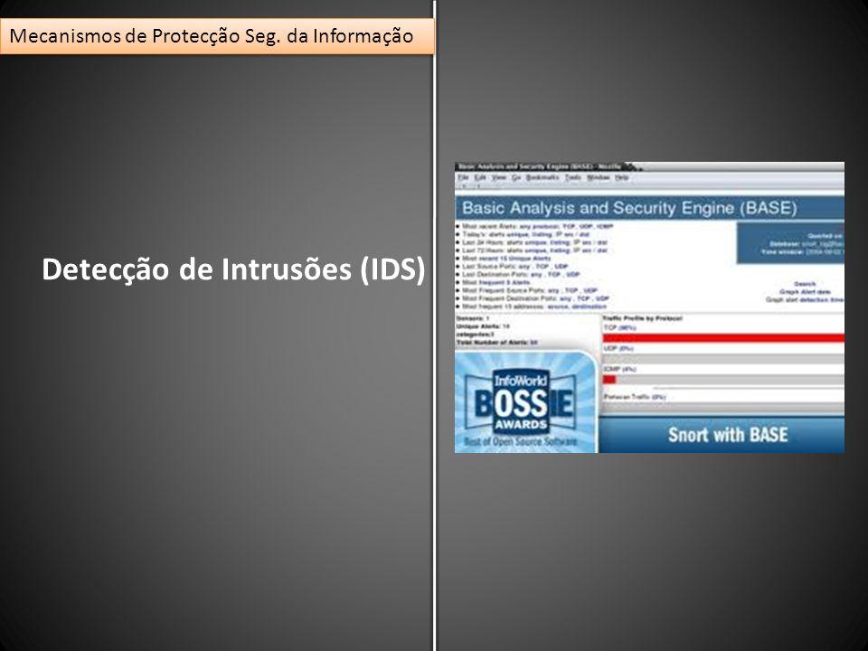Detecção de Intrusões (IDS) Mecanismos de Protecção Seg. da Informação