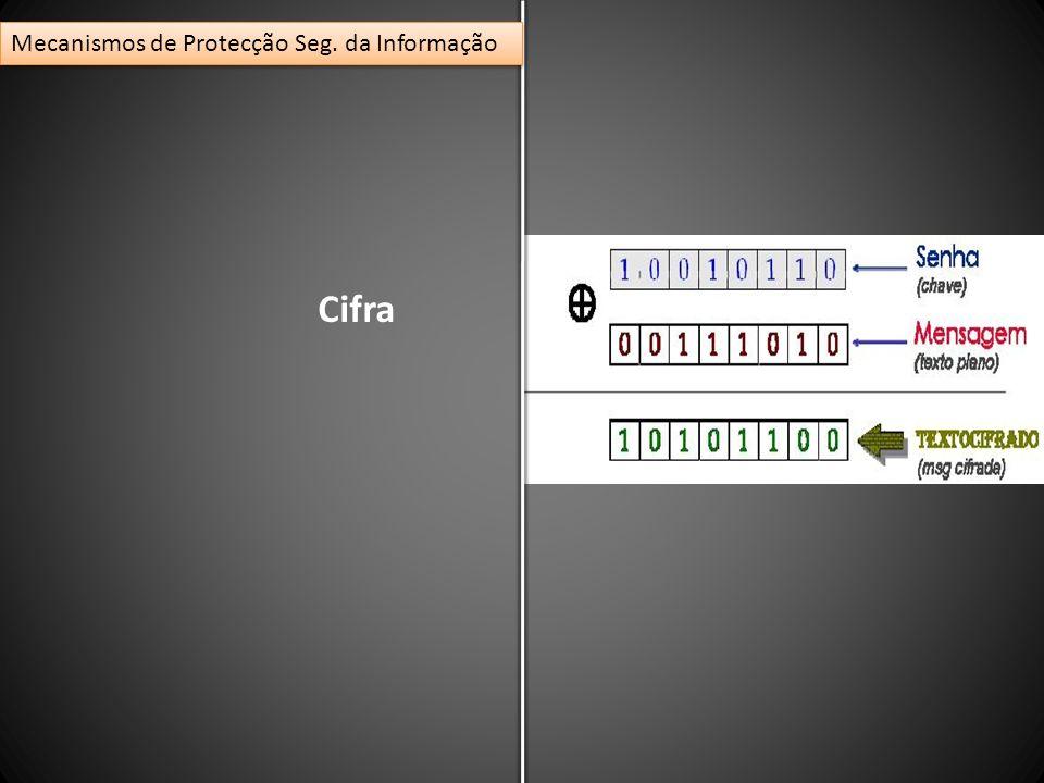 Cifra Mecanismos de Protecção Seg. da Informação
