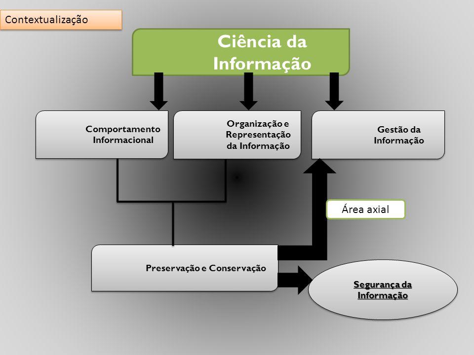 Contextualização Ciência da Informação Gestão da Informação Preservação e Conservação Comportamento Informacional Segurança da Informação Organização e Representação da Informação Área axial