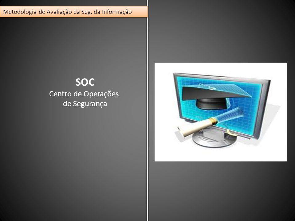 SOC Centro de Operações de Segurança Metodologia de Avaliação da Seg. da Informação