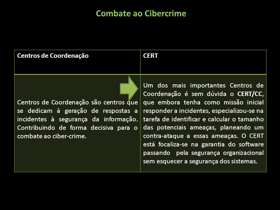 Combate ao Cibercrime Centros de CoordenaçãoCERT Centros de Coordenação são centros que se dedicam à geração de respostas a incidentes à segurança da