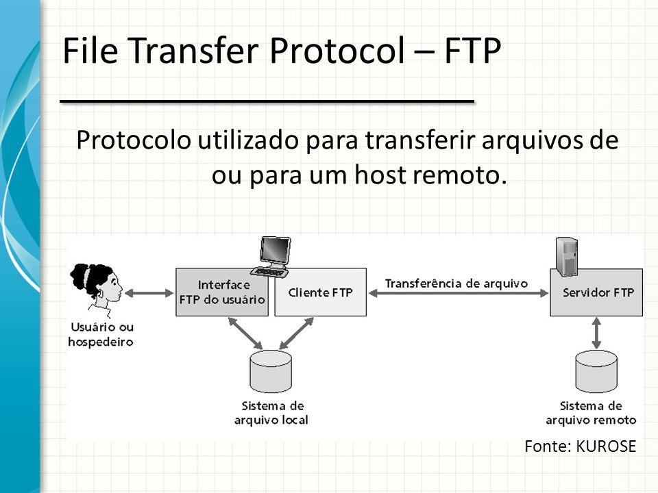 File Transfer Protocol – FTP Protocolo utilizado para transferir arquivos de ou para um host remoto. Fonte: KUROSE