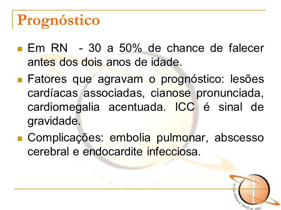 Prognóstico Em RN - 30 a 50% de chance de falecer antes dos dois anos de idade. Fatores que agravam o prognóstico: lesões cardíacas associadas, cianos