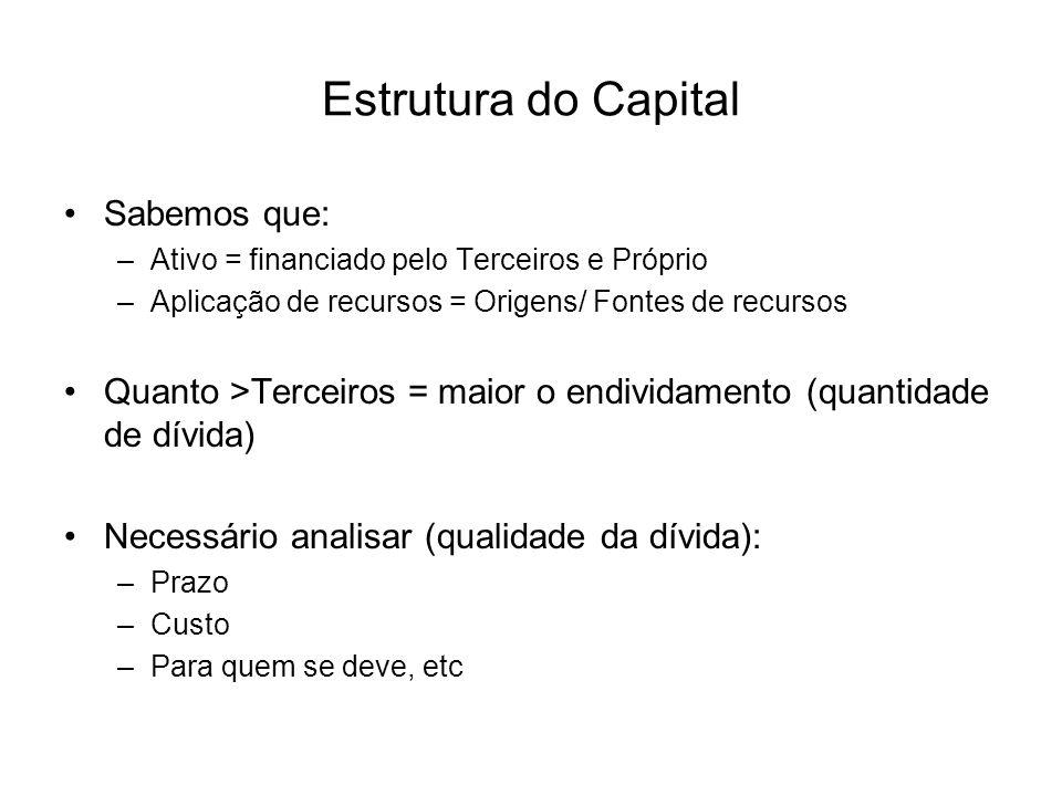Algumas Decisões em Relação ao Balanço Patrimonial Introdução; Importância do passivo;Importância do passivo; Situação financeiraSituação financeira C