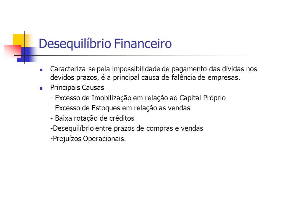Desequilíbrio Financeiro Caracteriza-se pela impossibilidade de pagamento das dívidas nos devidos prazos, é a principal causa de falência de empresas.