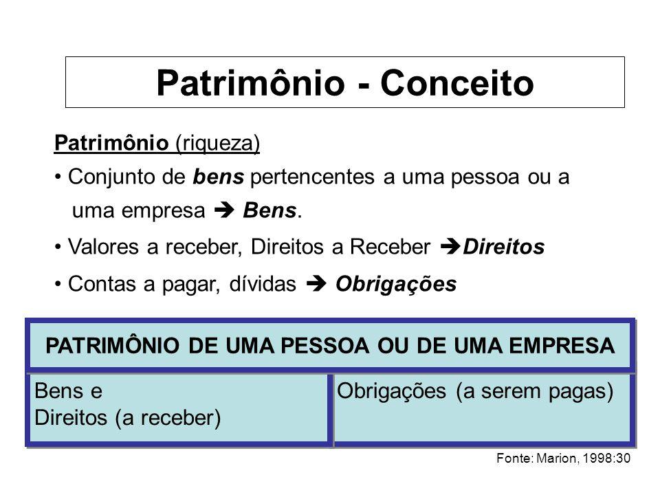Exemplo: Dinheiro em caixa Veículos Imóveis Estoques Tangíveis Intangíveis (incorpóreos) Móveis Imóveis Patrimônio - Bens