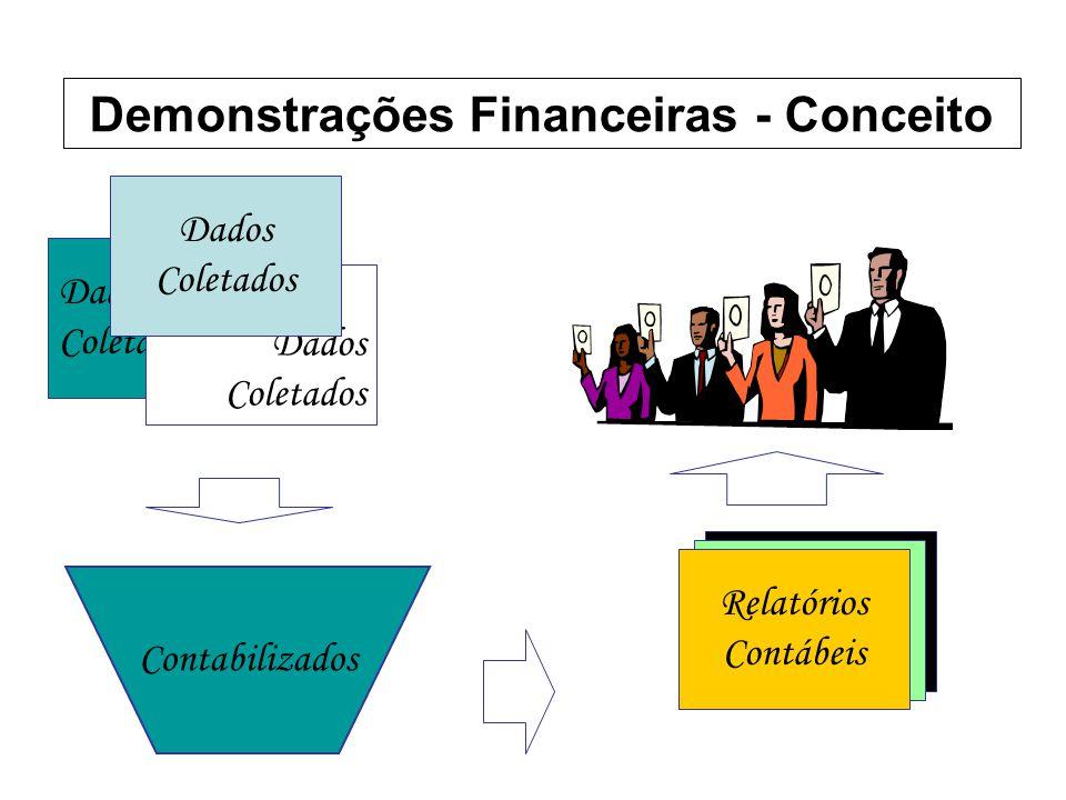 Contabilizados Relatórios Contábeis Dados Coletados Dados Coletados Dados Coletados Demonstrações Financeiras - Conceito