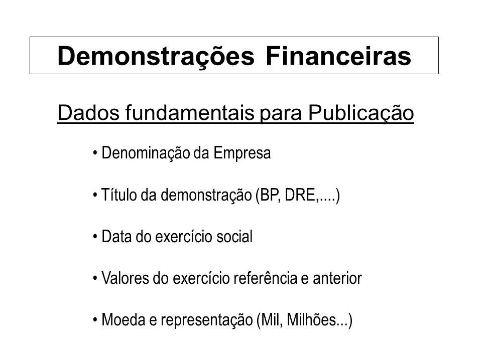 Dados fundamentais para Publicação Denominação da Empresa Título da demonstração (BP, DRE,....) Data do exercício social Valores do exercício referênc