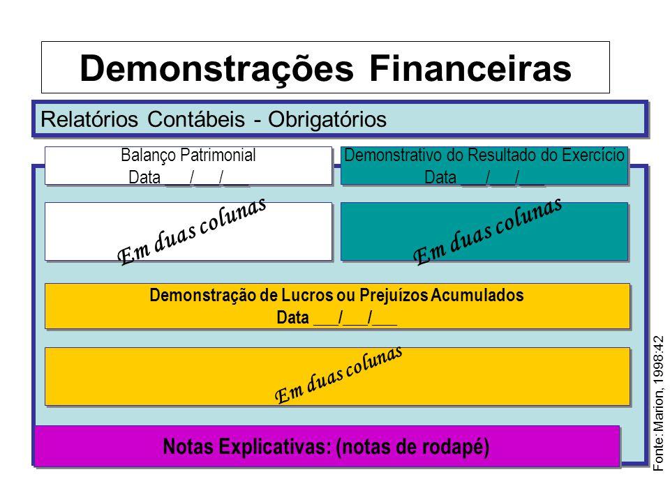 Balanço Patrimonial Data ___/___/___ Balanço Patrimonial Data ___/___/___ Demonstrativo do Resultado do Exercício Data ___/___/___ Demonstrativo do Re