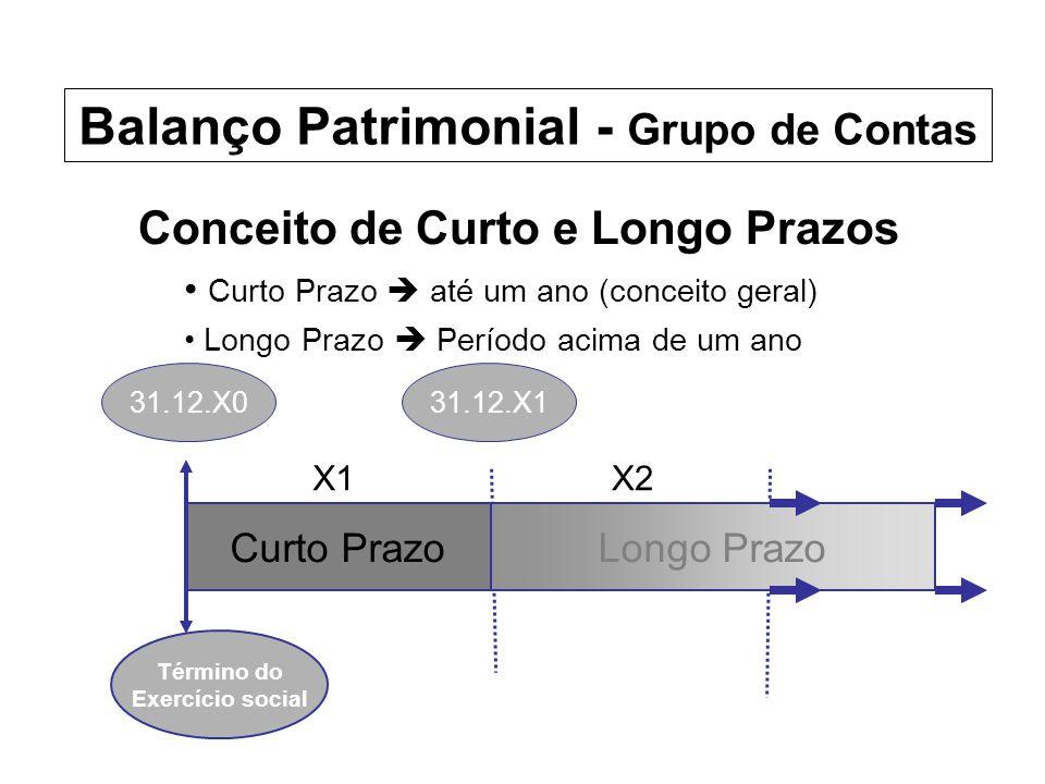Longo Prazo Conceito de Curto e Longo Prazos Curto Prazo  até um ano (conceito geral) Longo Prazo  Período acima de um ano Curto Prazo X1X2 Término