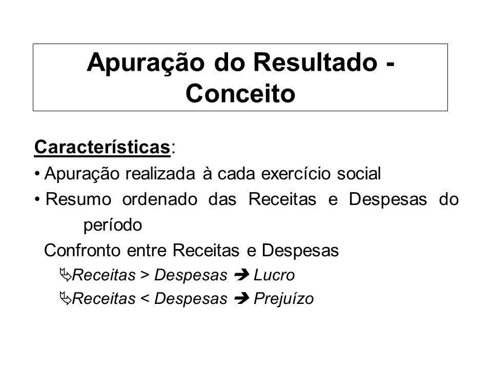 Características: Apuração realizada à cada exercício social Resumo ordenado das Receitas e Despesas do período Confronto entre Receitas e Despesas  R
