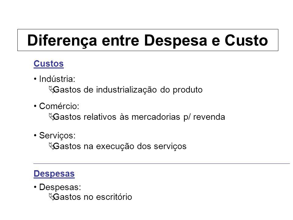 Custos Indústria:  Gastos de industrialização do produto Despesas Comércio:  Gastos relativos às mercadorias p/ revenda Despesas:  Gastos no escrit