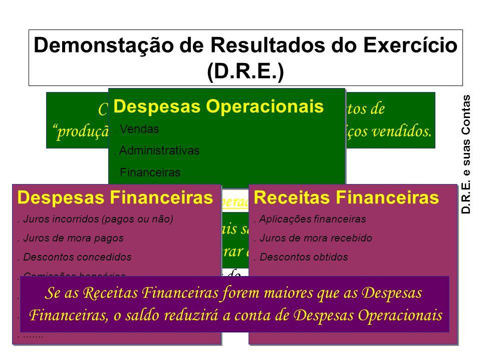 Receitas Bruta (-) Deduções da Receita = Receita Líquida (-) Custos das Vendas = Lucro Bruto (-) Despesas Operacionais = Lucro Operacional (-) Despesa
